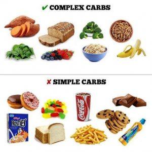 углеводы содержащиеся в продуктах питания