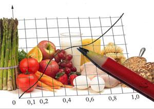 Пищевая ценность продуктов питания
