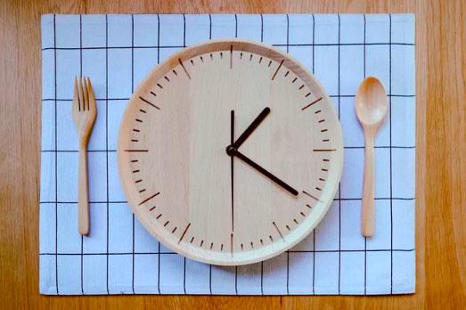 время сжигания калорий